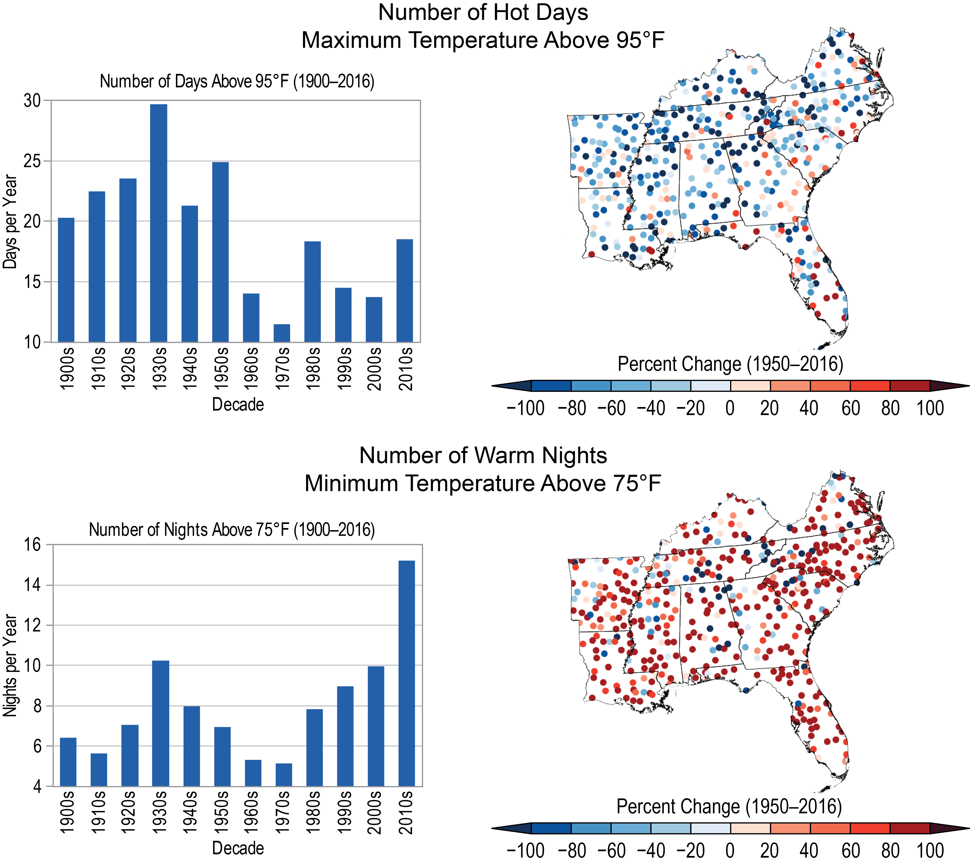 Southeast - Fourth National Climate Assessment